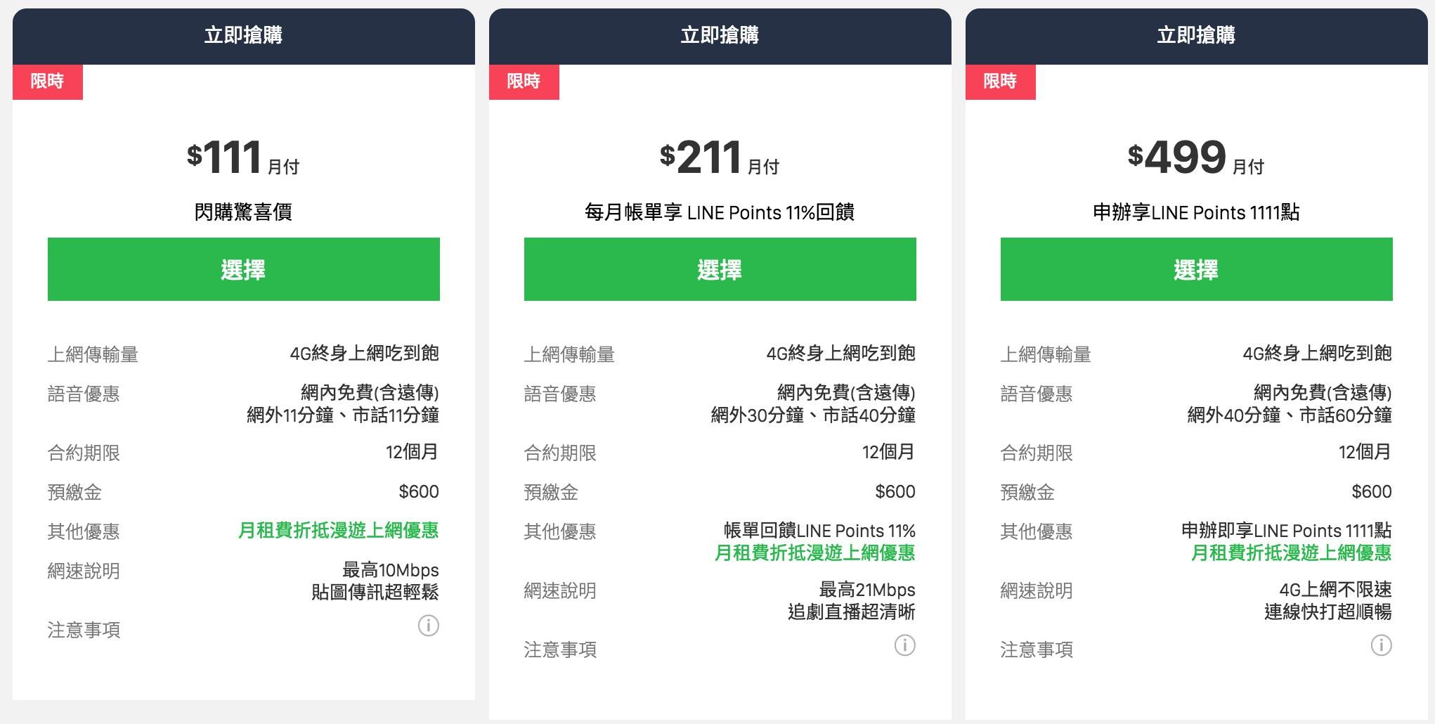 LINE MOBILE 雙11優惠方案 1111活動搶先跑